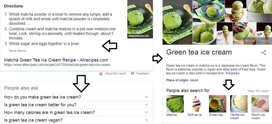 Google SERP Features